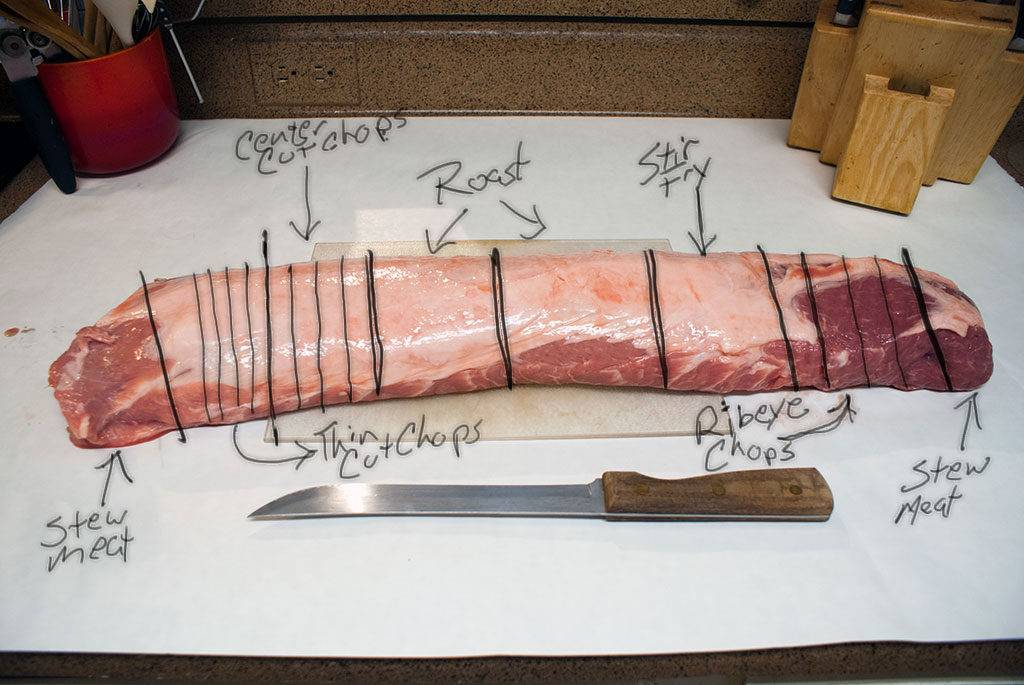 Before you butcher a pork loin, you'll need a plan